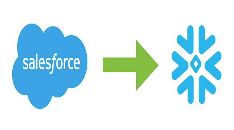 snowflake vs salesforce